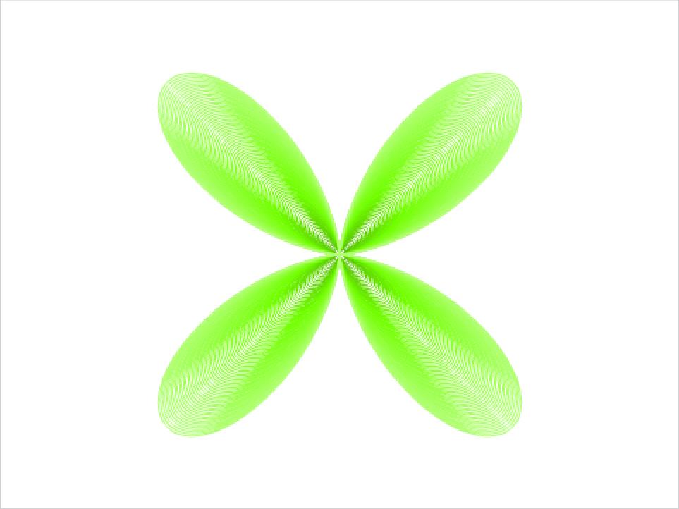 sin^2(2θ)