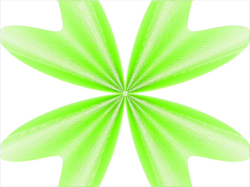 sin^2(2θ)+sin^2(4θ)